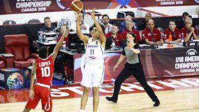 Photo of Dominicana conoce lo que es ganar en el FIBAAmericas sub18