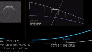 Photo of Un gigantesco asteroide con forma de máscara sanitaria se acerca a la Tierra