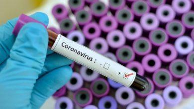 Photo of Suman 428 los fallecidos por coronavirus y 12,110 los contagiados en el país