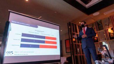 Photo of Gonzalo Castillo encabeza encuesta CID Latinoamericana con un 41%