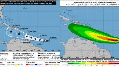 Photo of Tormenta tropical Gonzalo se fortalece y apunta su trayectoria hacia RD